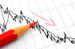 Finanzmärkte mit Rezessionssorgen