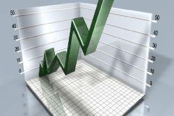 Aktienmarkt: Vertrauen der Investoren wächst