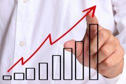 Commerz Real: Wachstum in allen Geschäftsfeldern