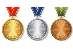 DFSI kürt die besten PKV-Anbieter