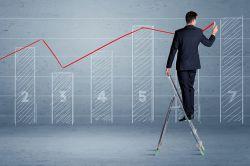 Die Jagd nach Rendite erfordert immer mehr Risikobereitschaft
