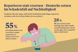 Deutsche schätzen Gefahren gering ein: Raub und Wasserschaden liegen gleich auf