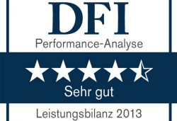 DFI Performance-Analyse: 5,5 Sterne für IMMAC 2013