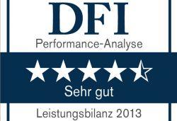 DFI Performance-Analyse: 4,5 Sterne für abakus SachWerte