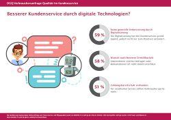 Deutsche stehen Digitalisierung im Kundenservice skeptisch gegenüber