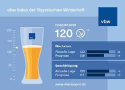 """""""Reduzieren unsere BIP-Prognose 2019 für Bayern auf 0,9 Prozent"""""""
