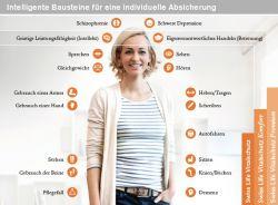 Swiss Life Vitalschutz – sichert Fähigkeiten ab