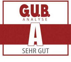 "G.U.B. Analyse: ""A"" für MIG Fonds 14"