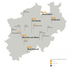 Anstieg um 95 Prozent oder Rückgang um 19 Prozent: Hauspreise in NRW klaffen weiter auseinander